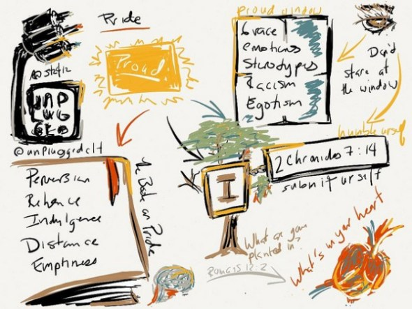 antoine wright sketch notes
