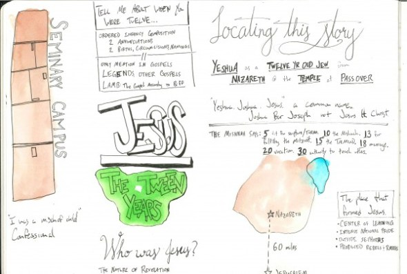visual sermon notes