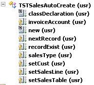 Sales auto create class