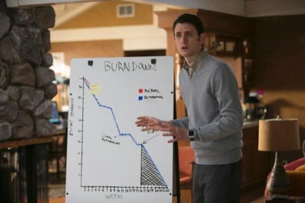 presupuesto lecciones para startups