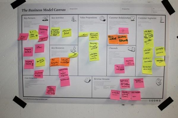 business model canvas - vocabulario para startups