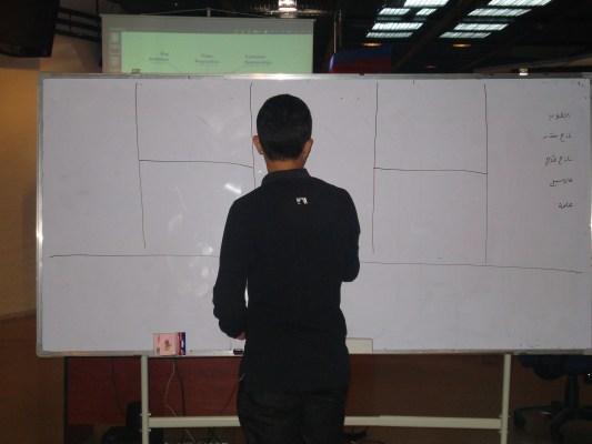 Business Model Canvas - modelos de negocio