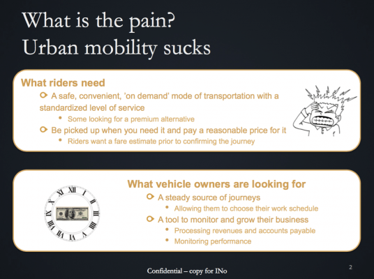 Cabify - investor deck - problema