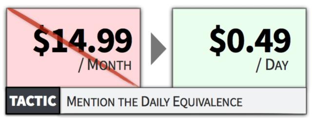 coste por día