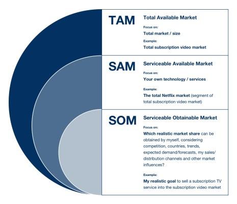 ejemplos tamaño de mercado
