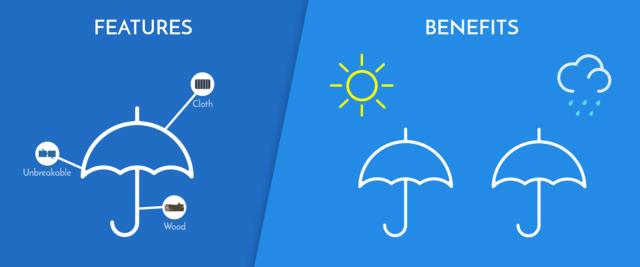 Features vs beneficios