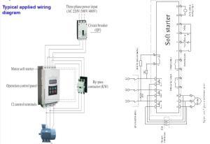 KEWO EMGJ motor soft starter is a new type motor starting
