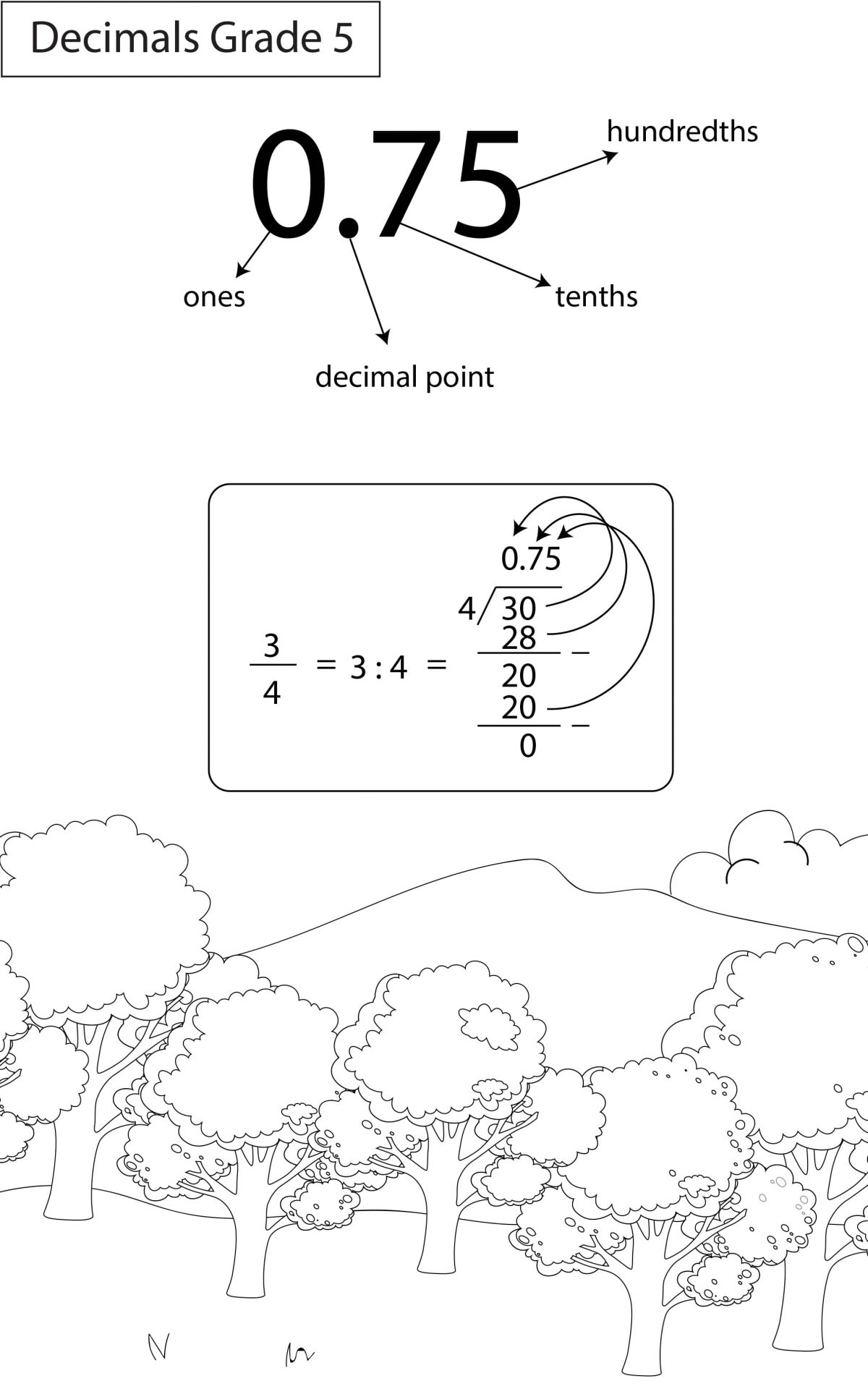 Maths Worksheets Grade 5 Decimals