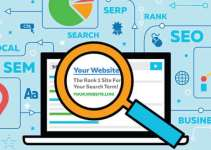 SEO Factors That Affect Your Website's SERP Ranking
