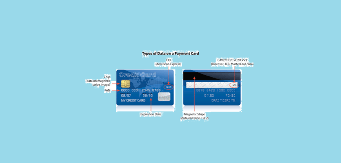 Credit Card Generator With Security Code CVV