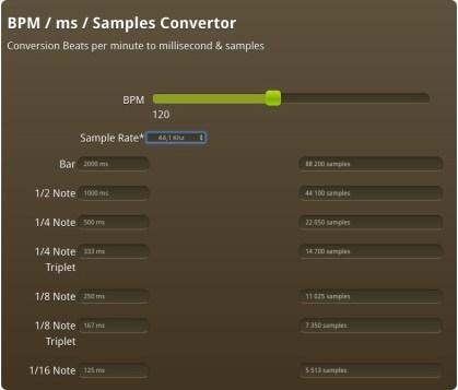 BPM Samples Ms
