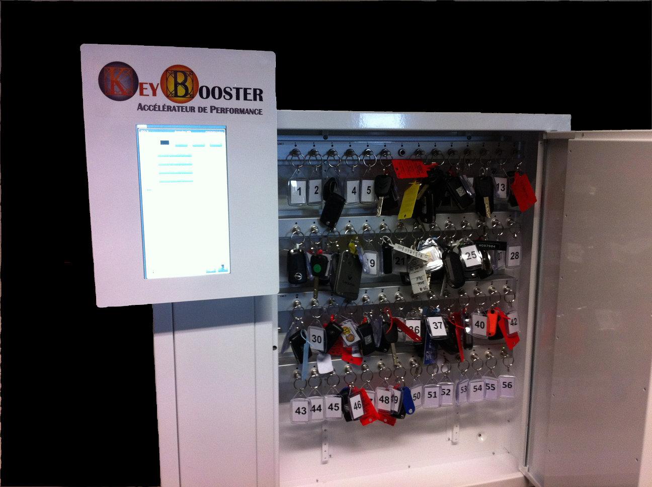 KeyBooster Le Systme Ddi Lorganisation Des