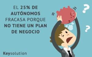El 25% de autónomos fracasa porque no tiene un plan de negocio
