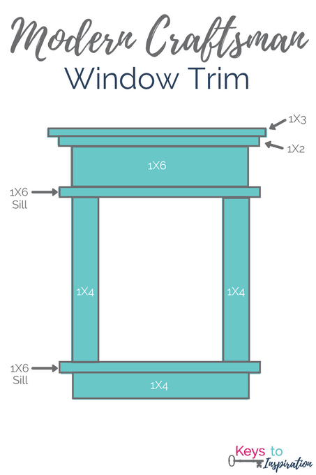 Tutorial for creating modern craftsman window trim. I love the clean crisp look of the white craftsman trim in this powder room!