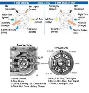 2004 Sprinter wiring diagram?  Keystone RV Forums