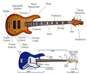 Bass Guitar Parts explained and where to find replacement
