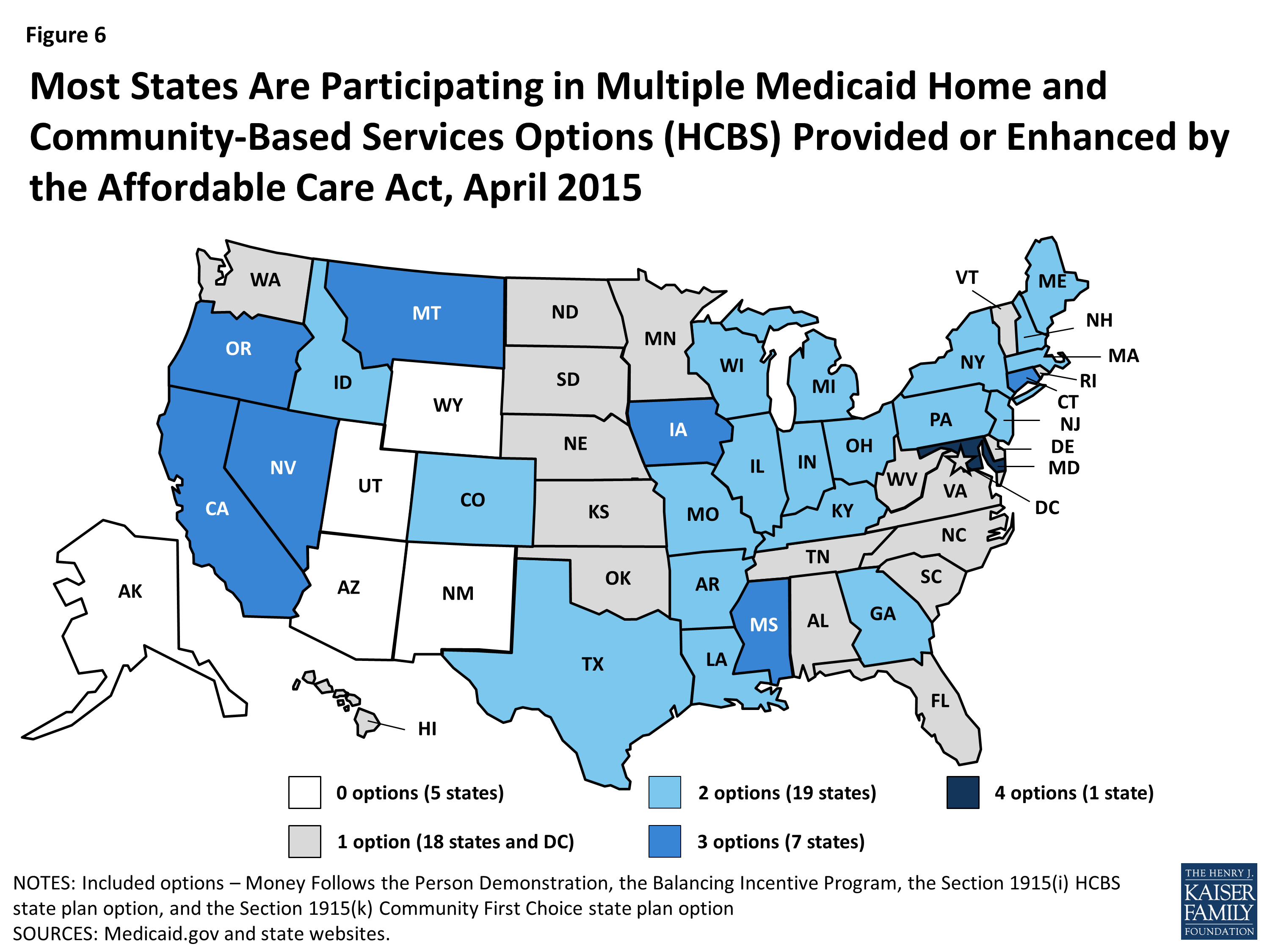 Medicaid And Long Term Services And Supports A Primer