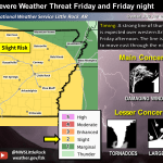 Severe weather remains possible on Friday and into Friday night