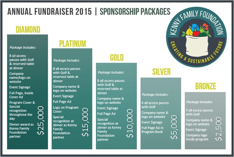 Annual Fundraiser 2015 Sponsorship Package