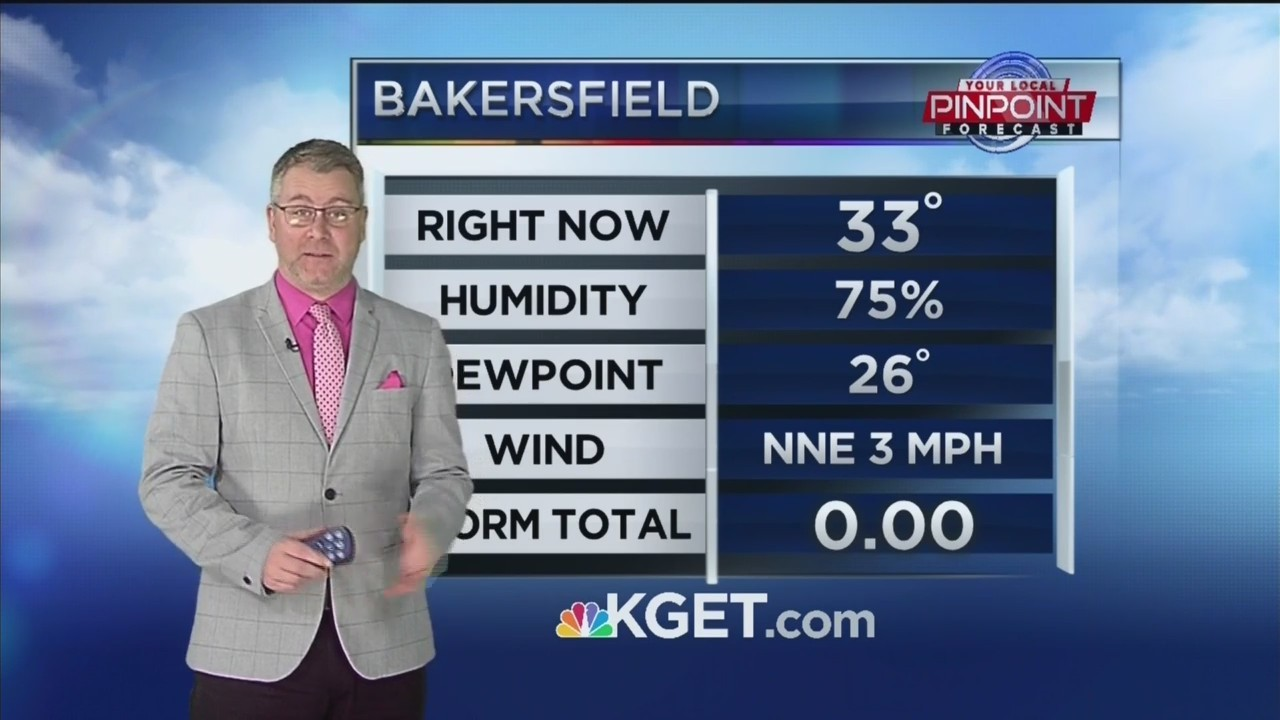 Kevin's Thursday Forecast