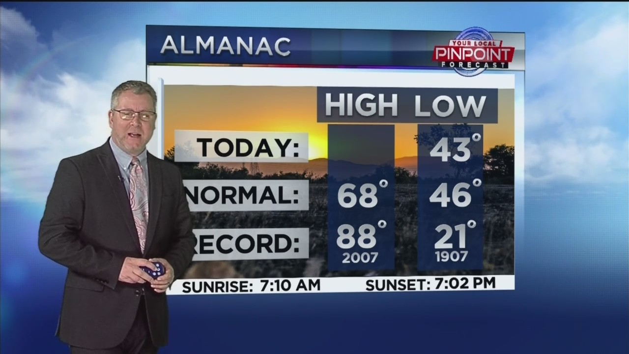 Kevin's Wednesday Forecast