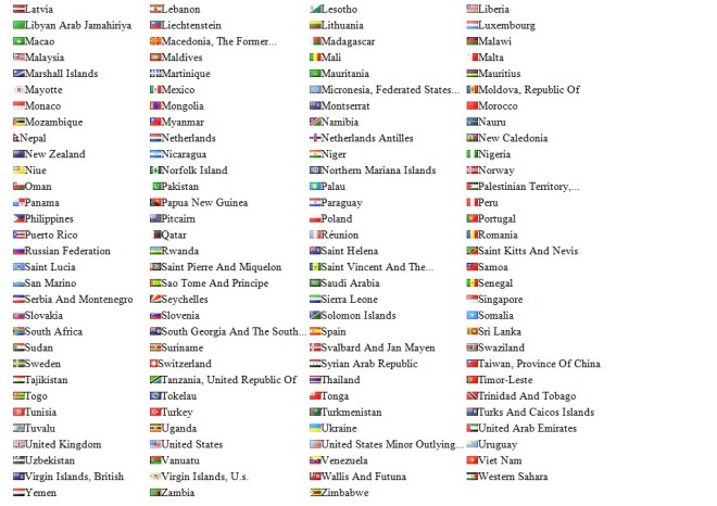 Countries (1)