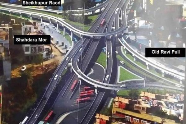 Development of Rapid Transport System in Pakistan