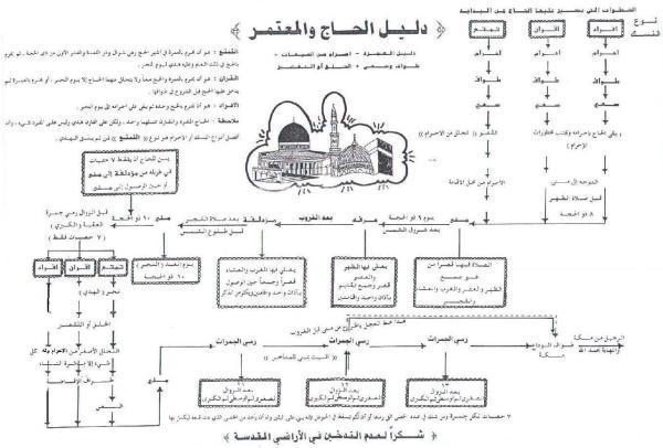 معلومات الحج معلومات الحج والعمره haj1.jpg