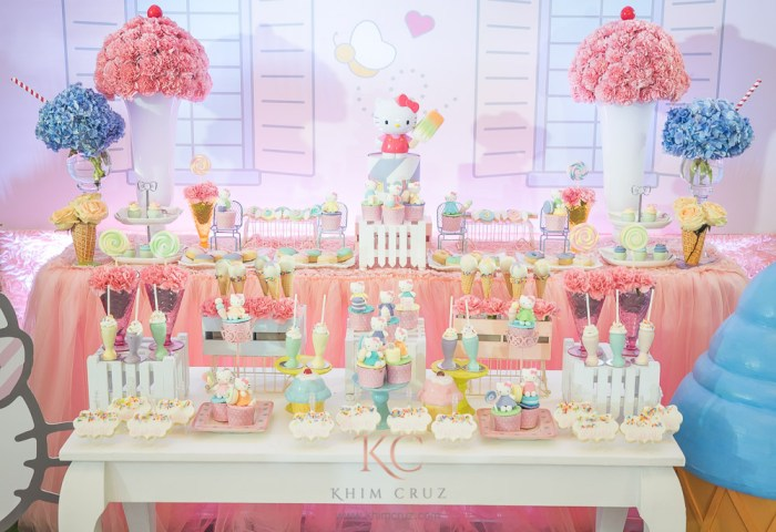Isabelles Hello Kitty Party Khim Cruz Wedding And Event Stylist
