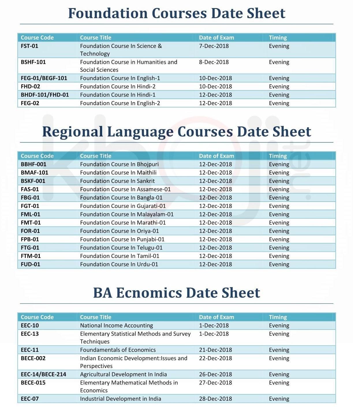 IGNOU BDP BA Date Sheet For December 2018 Exams
