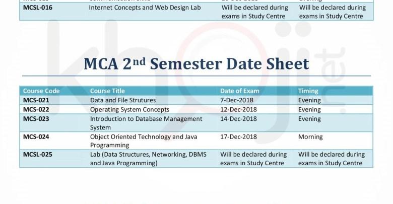 MCA Fate Sheet For December 2018 Term End Exams IGNOU