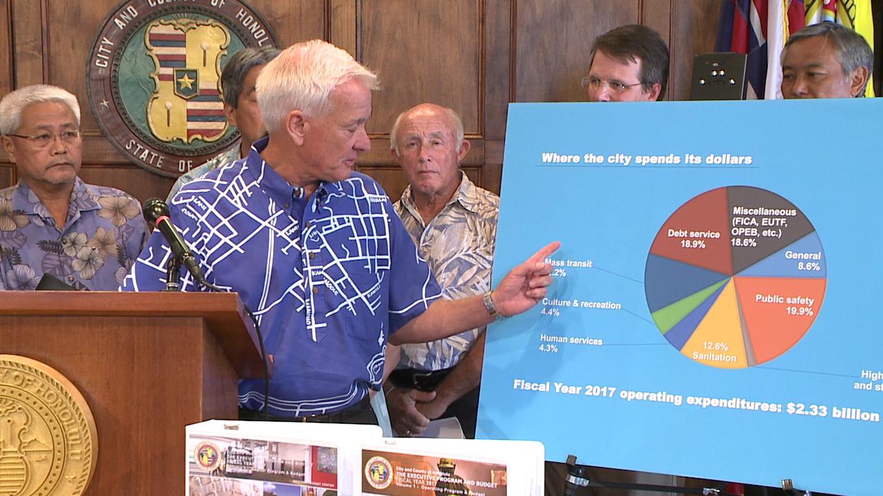 mayor budget chart_145934
