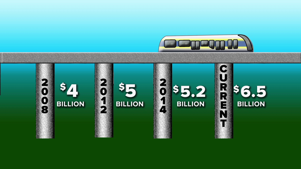 hart rail budget timeline_151953