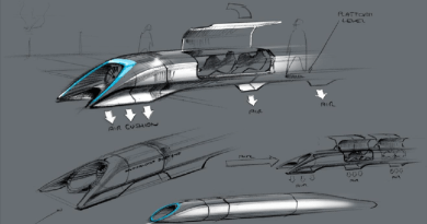 ็hyperloop desing