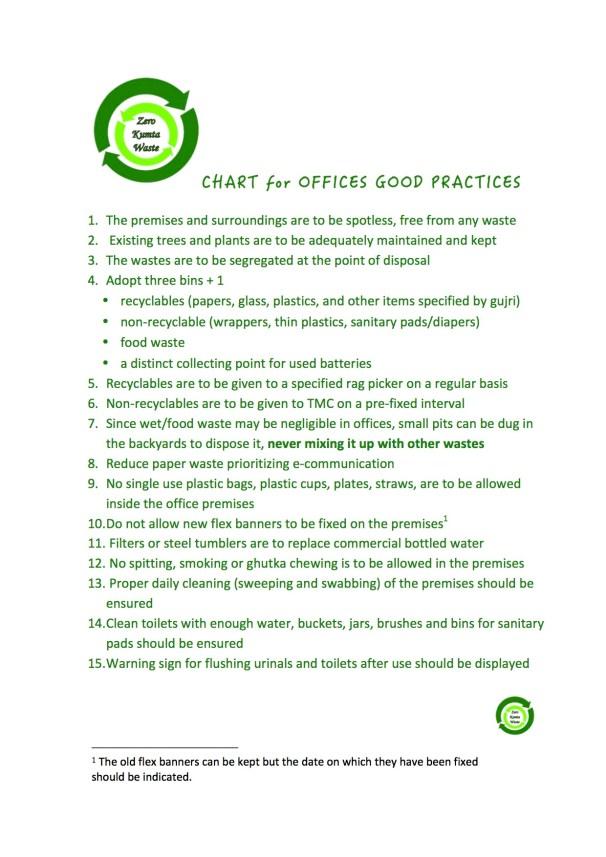 CHART GOOD PRACTICES OFFICES
