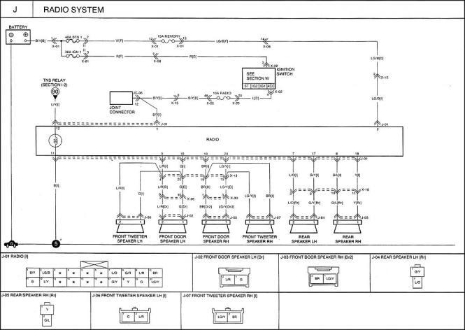 vw golf radio wiring diagram vw image wiring diagram 2001 vw golf radio wiring diagram 2001 auto wiring diagram schematic on vw golf radio wiring