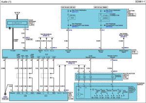 diagram needed  Kia Forum