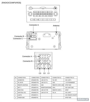 2009 Stereo wiring diagram needed  Kia Forum