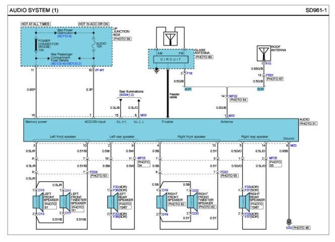 2005 nissan almera radio wiring diagram wiring diagram nissan wiring diagram get image about