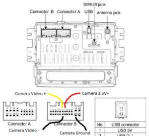 Is it possible to use stock backup camera with aftermarket radio?