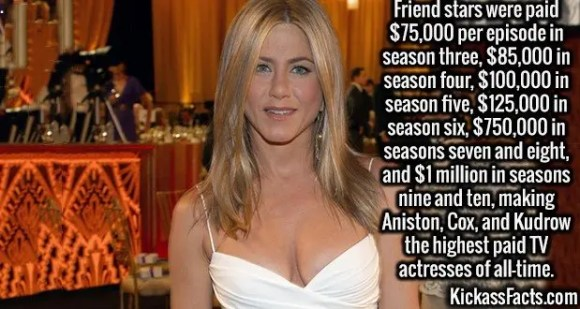 2674 Jennifer Aniston-Friend stars were paid $75,000 per episode in season three, $85,000 in season four, $100,000 in season five, $125,000 in season six, $750,000 in seasons seven and eight, and $1 million in seasons nine and ten, making Aniston, Cox, and Kudrow the highest paid TV actresses of all-time.