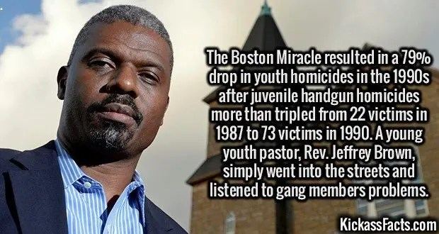 3109 Rev Jeffrey Brown-The Boston Miracle resulted in a 79% drop in youth homicides in the 1990s after juvenile handgun homicides more than tripled from 22 victims in 1987 to 73 victims in 1990. A young youth pastor, Rev. Jeffrey Brown, simply went into the streets and listened to gang members problems.