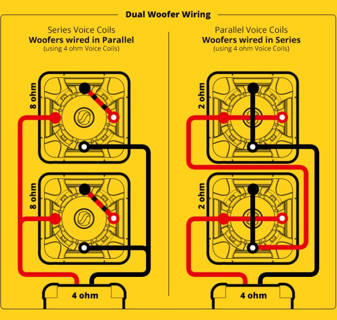 dual voice coil speaker wiring diagram wiring diagrams 4 ohm dual voice coil wiring diagram nilza