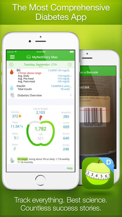 Using Mobile Apps To Keep Your Health In Check The Diabetes Tracker: