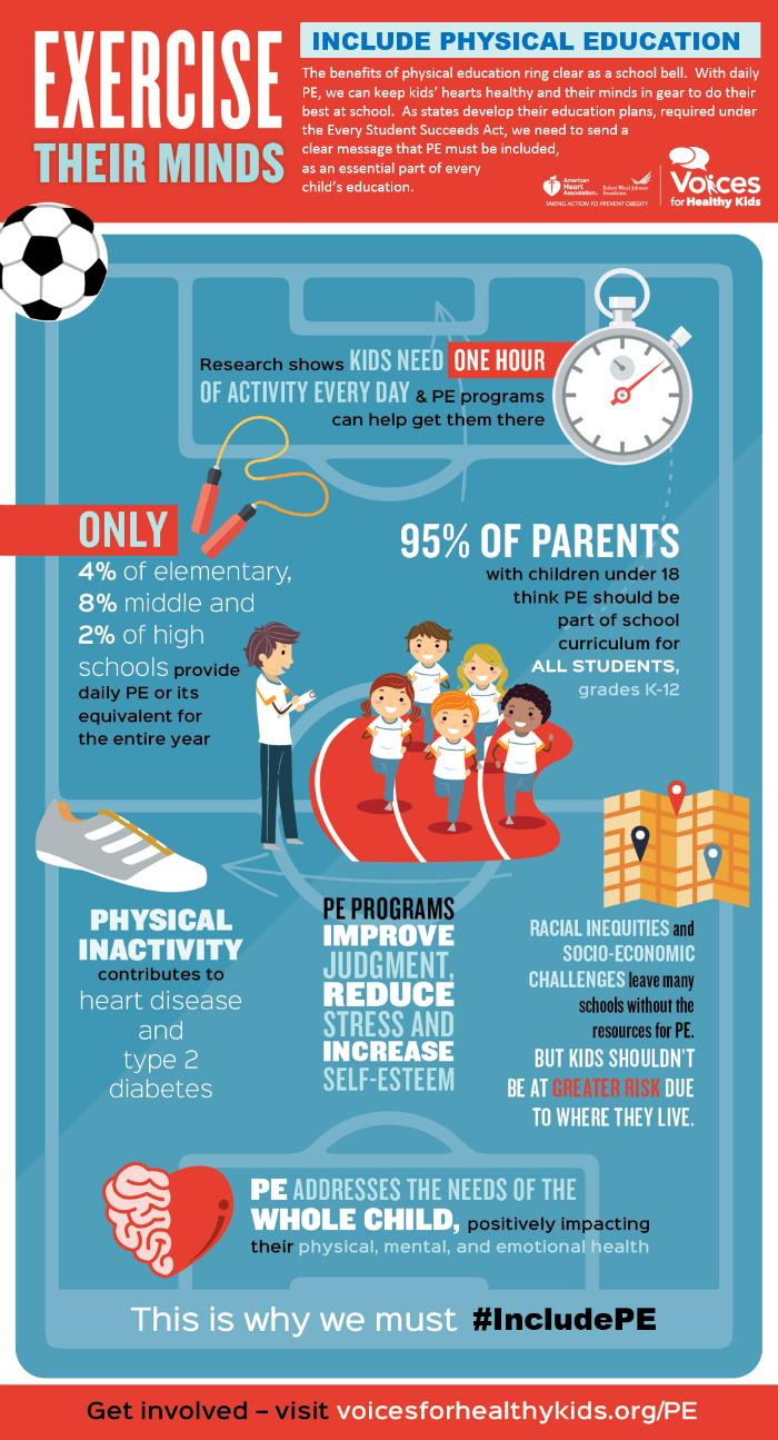 Eight Reasons Your Child Should Be Active Every Day #ad @MomsRising #WellnessWed #ProtectPE