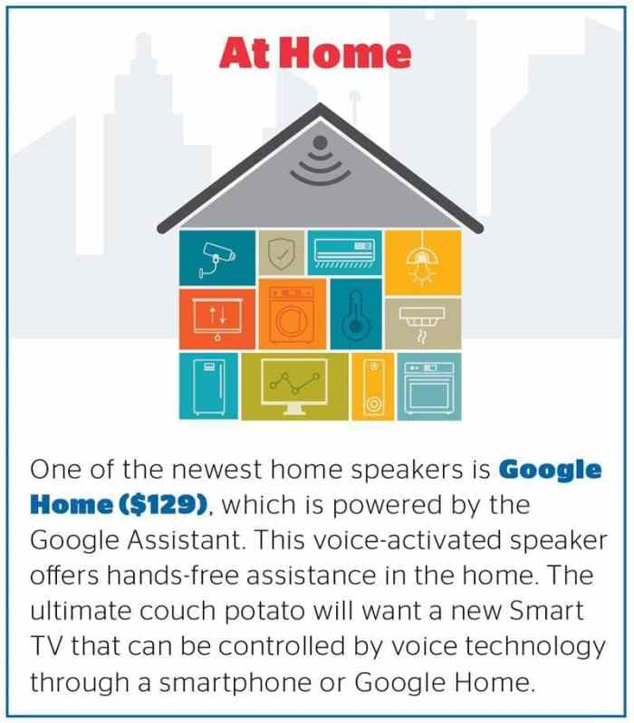 How Voice Activated Technology Can Make Your Life Easier 4