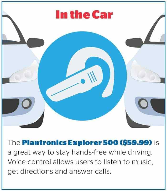 How Voice Activated Technology Can Make Your Life Easier 3
