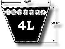 4L860 Kevlar tondeuse V