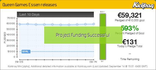 Queen Games Essen releases -- Kicktraq Mini