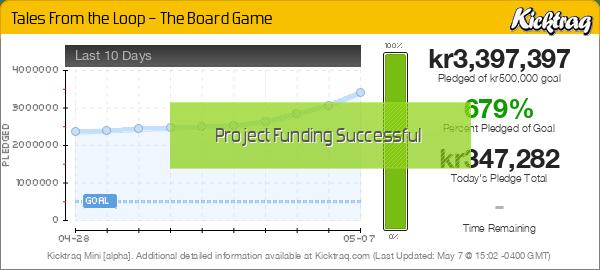 Tales From the Loop – The Board Game -- Kicktraq Mini